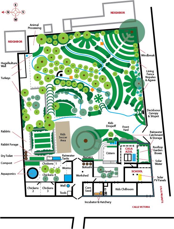 Permaculture Master Plan - Powerpoint presentation Print Graphic Design San Rafael Marin San Francisco