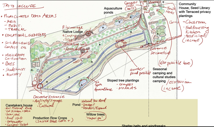 Permaculture Master Plan Powerpoint presentation - Print Graphic Design San Rafael Marin San Francisco